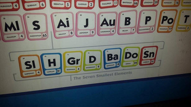 Disney's periodic table of elements